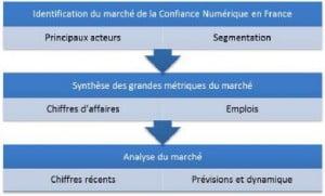 tableau segmentation